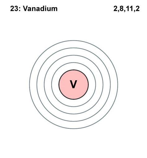 Vanadium Electron Configuration Recipesvideofo