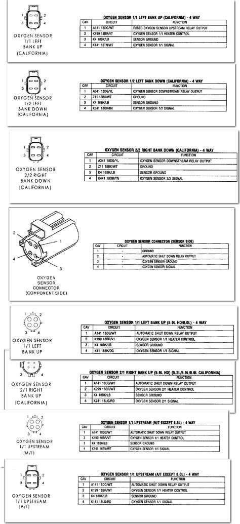 dodge oxygen sensor wiring diagram wiring diagram with