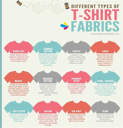 Different Types Of Upholstery by 1000 Images About Infographics T Shirt On