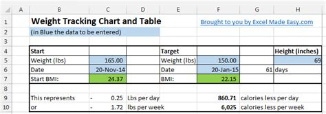 Excel Template Weight Loss Template Lb Or Kg By Excelmadeeasy Weight Loss Tracking Spreadsheet Template