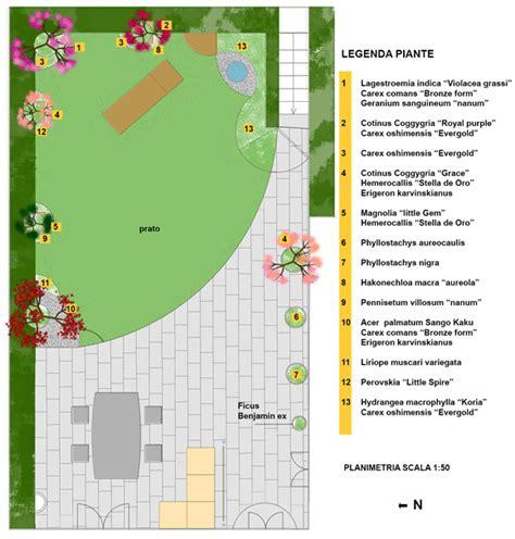 planimetria giardino un giardino con i colori sole progettare giardini