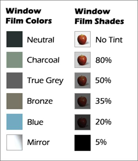 window tint colors diy window tint kits precut tints window