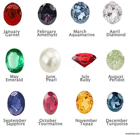 birthstone chart diamonds gemstones