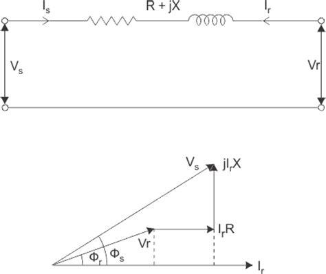 shorted transmission line inductor inductor transmission line model 28 images shorted transmission line inductor 28 images what