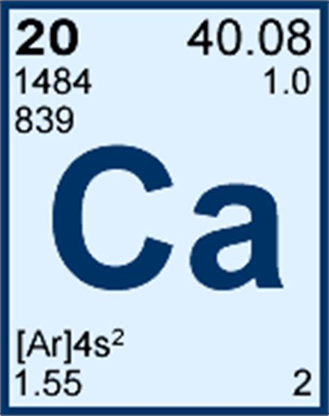 Ca Periodic Table by Calcium Periodic Table Element