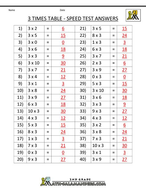 more testing times test 3 times table
