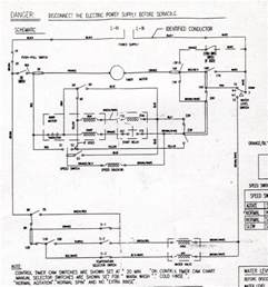 ge hotpoint old style washer wiring diagram