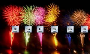 firework colors chemistry