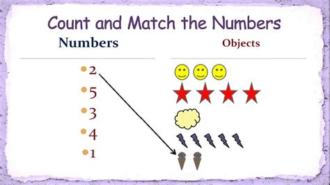 maximum number of c sections kids numbers learning match the numbers with objects