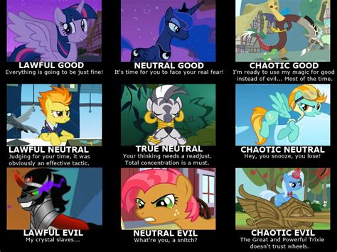 My Little Pony Memes - my little pony meme deviantart image memes at relatably com