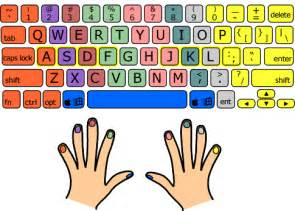 keyboarding yhepworth