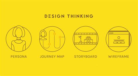 design thinking hawaii kejia shao 183 illustration