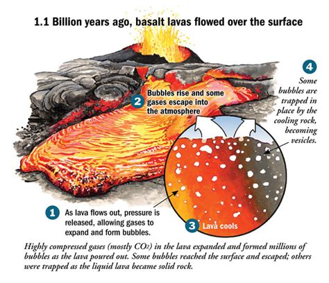 Home Design Duluth Mn Geology Natural History Illustrator