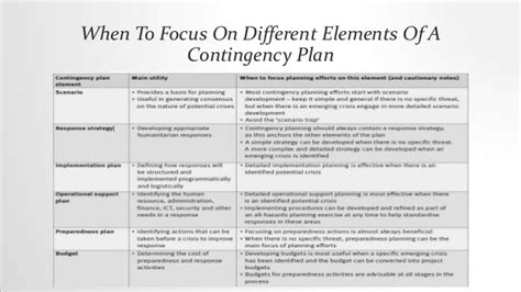 disaster contingency plan template business process impact analysis template sle of