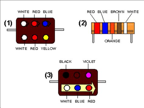 mica capacitor color code color codes for capacitors