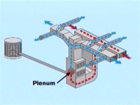 hvac supply house hvac install an air supply line and a cold air return how tos diy