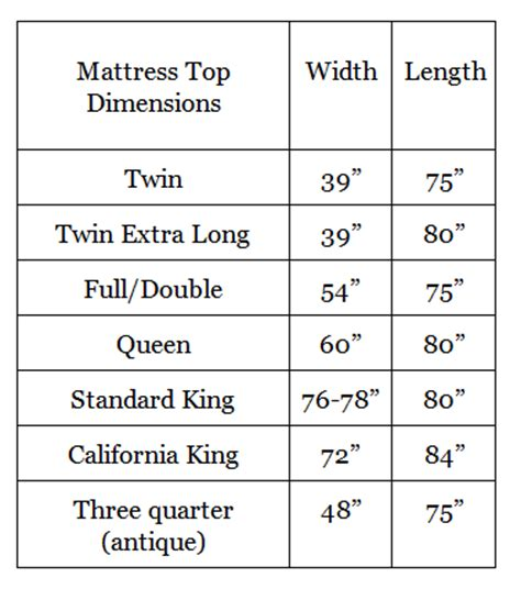 what is the width of a king size bed california king size bed sheets dimensions