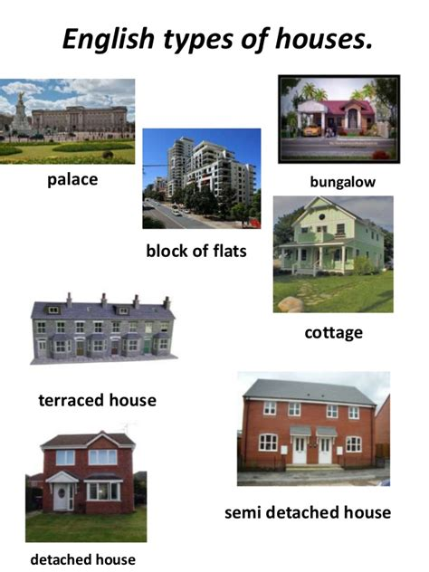types of houses with pictures houses and homes a project work