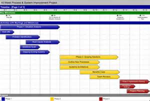 project timeline software sallymae226