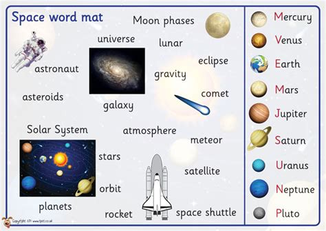 Space Word Mat planets space words pics about space