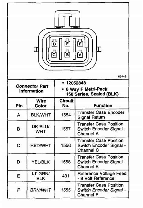 1999 Chevy Suburban Transfer Case Wiring Diagram Chevy
