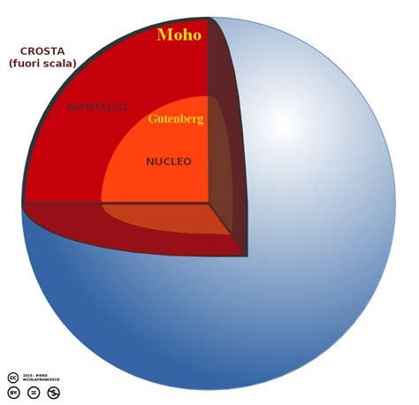 struttura interna terra appunti di scienze della terra