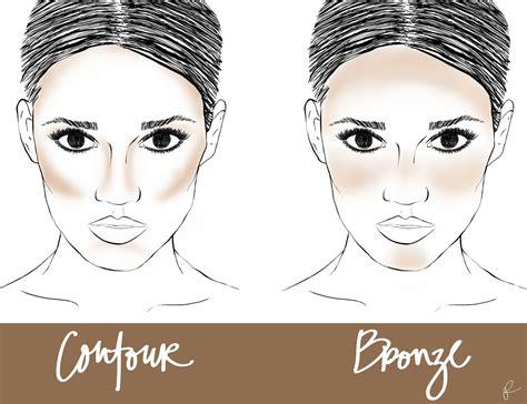 tutorial memakai lipstik yang benar urutan cara merias wajah memakai make up yang benar tips