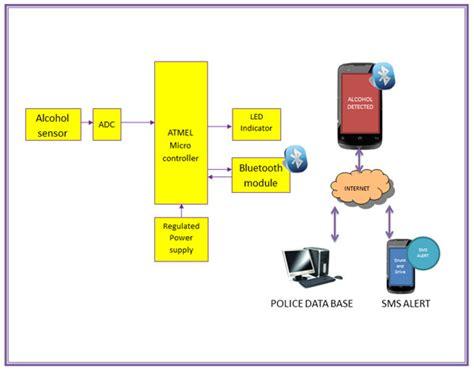wiring diagram app android basic wiring diagram
