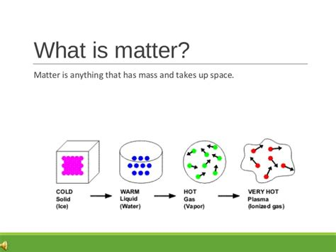 what is matter zia learning science 6a matter