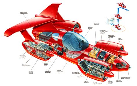 Mohler Flying Car by Moller Skycar The Daily Omnivore