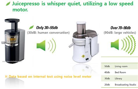 Juicer Coway juicepresso juicer coway juicepresso cold press juicer