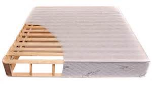 Box Springs Foundations And Platform Beds Which One Is Right For Me » Home Design 2017