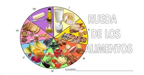 fichas alimentos infantil los alimentos fichas para trabajar en educaci 243 n infantil