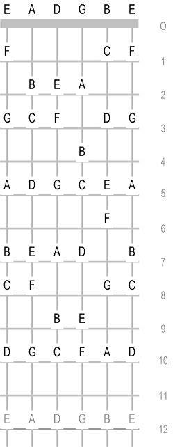 tutorial bass zombie best 25 classical guitars ideas on pinterest classical