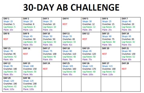 30 day ab challenge pinteresting summer week 10 weigh in and my 30 day ab and