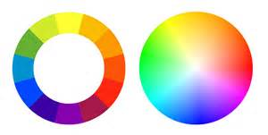 the basic properties of color