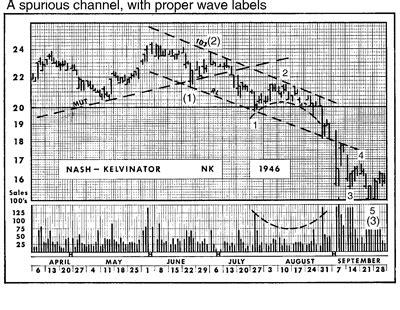 triangle pattern scanner archive chart pattern stock 171 free knitting patterns