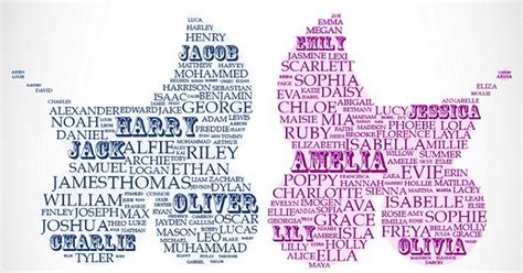 Arsyla Amalia 2012 s favourite baby names revealed see top 500 lists as