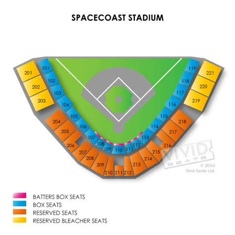 space seating space coast stadium tickets space coast stadium