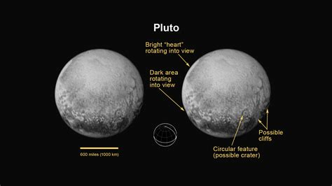 The View From Pluto by New Horizons