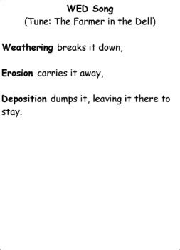 Weathering, Erosion, and Deposition Song by Jessica