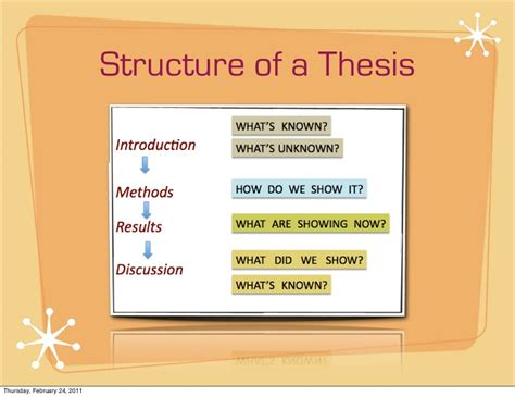 structure of the dissertation write thesis diploma writefiction581 web fc2