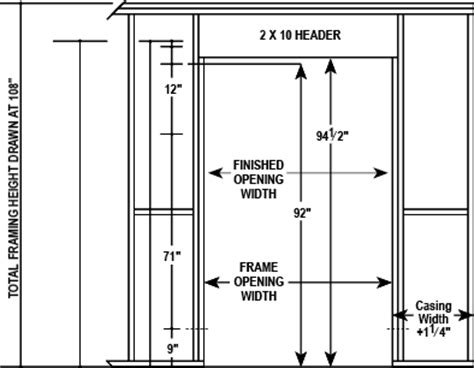 Pocket Door Rough Opening Pocket Free Engine Image For Interior Door Opening Size