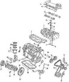 team as difference moteur v6 et r32