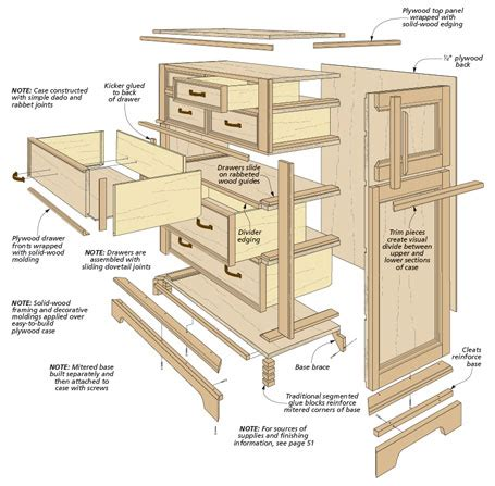 Bedroom Furniture Building Plans | oak dresser plans
