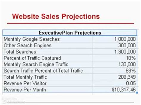 Startup Financial Projections   Sales   YouTube