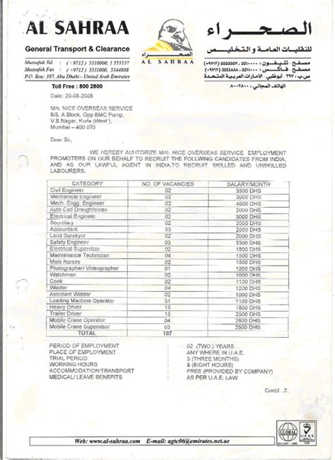 appointment letter from qatar airways the disturbing world of visa for sale program offer