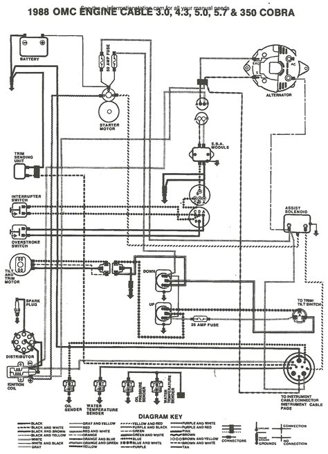 omc inboard outboard wiring diagrams wiring diagrams