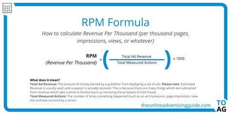 adsense revenue calculator rpm calculator revenue per thousand the online