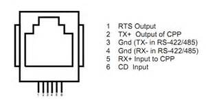 db9 rj12 pinout diagram db9 free engine image for user manual